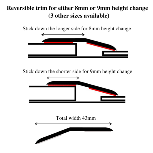 floor transition strips uneven
