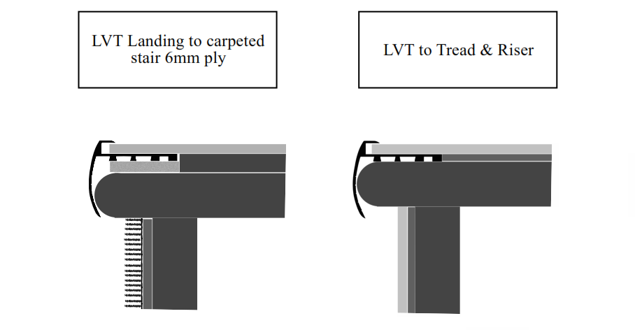 LVT Stair-Nosing