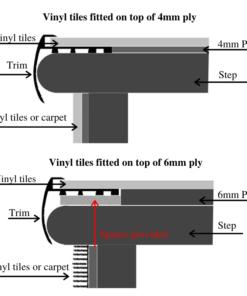 Stair Nosing For LVT