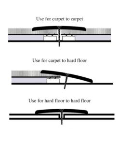carpet door strips
